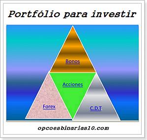 portfólio para investir